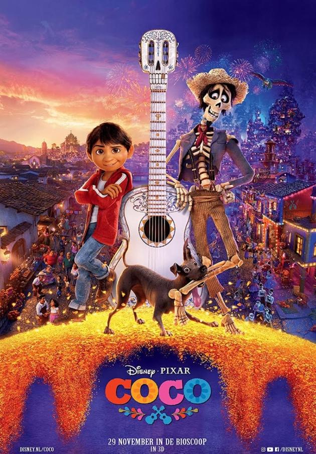 Coco Film 2021